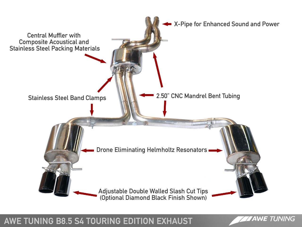 awe audi b8 5 s4 touring edition exhaust. Black Bedroom Furniture Sets. Home Design Ideas